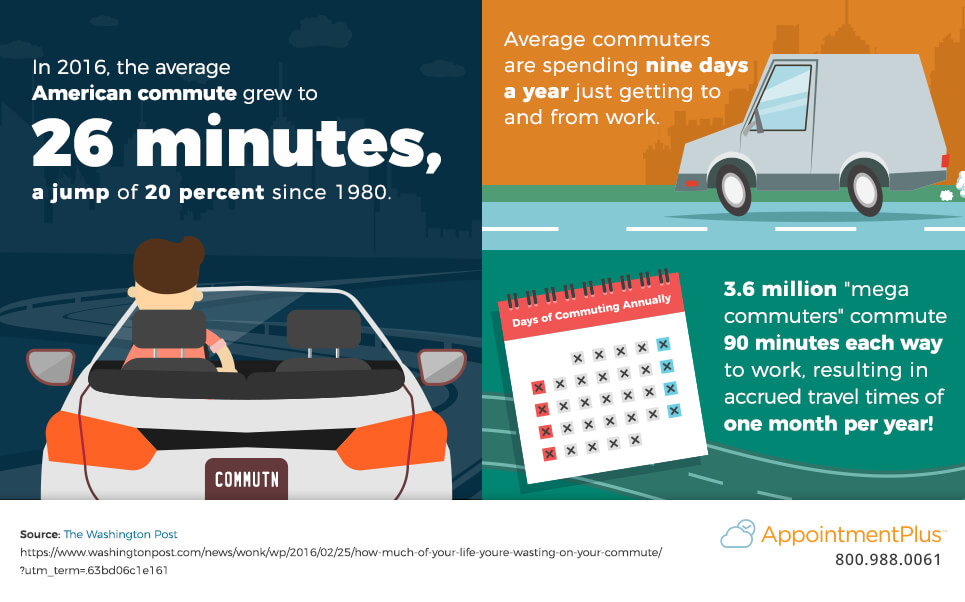 5 Productivity Tips to Make Even a Killer Commute More Manageable